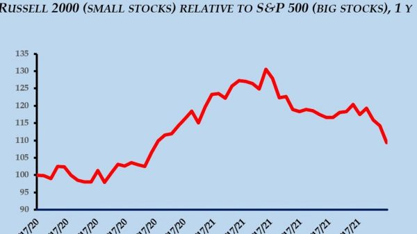 brett-arends's-roi:-if-you're-a-401(k)-investor,-check-your-'risk-aversion'—now